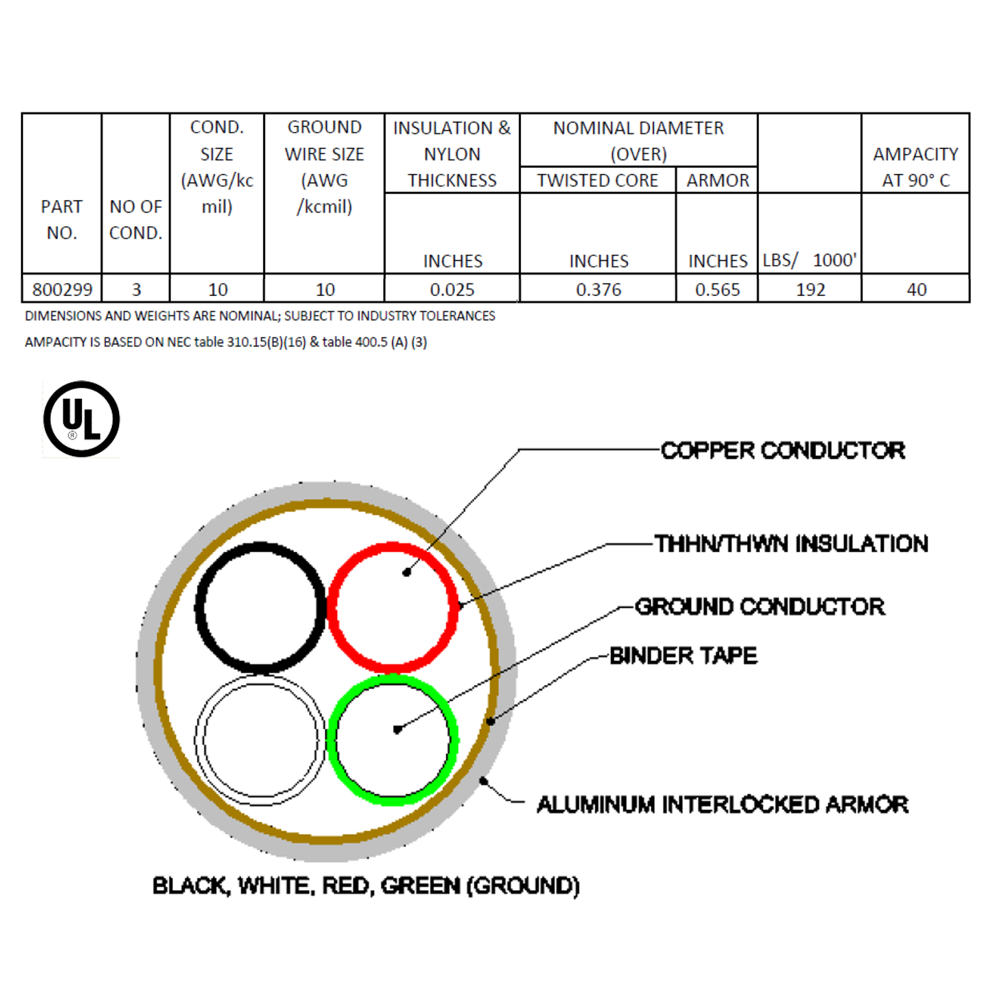 Famous nec grounding wire size ideas wiring diagram ideas northern cable 800299 armored mc copper wire 103 ground 10awg greentooth Images