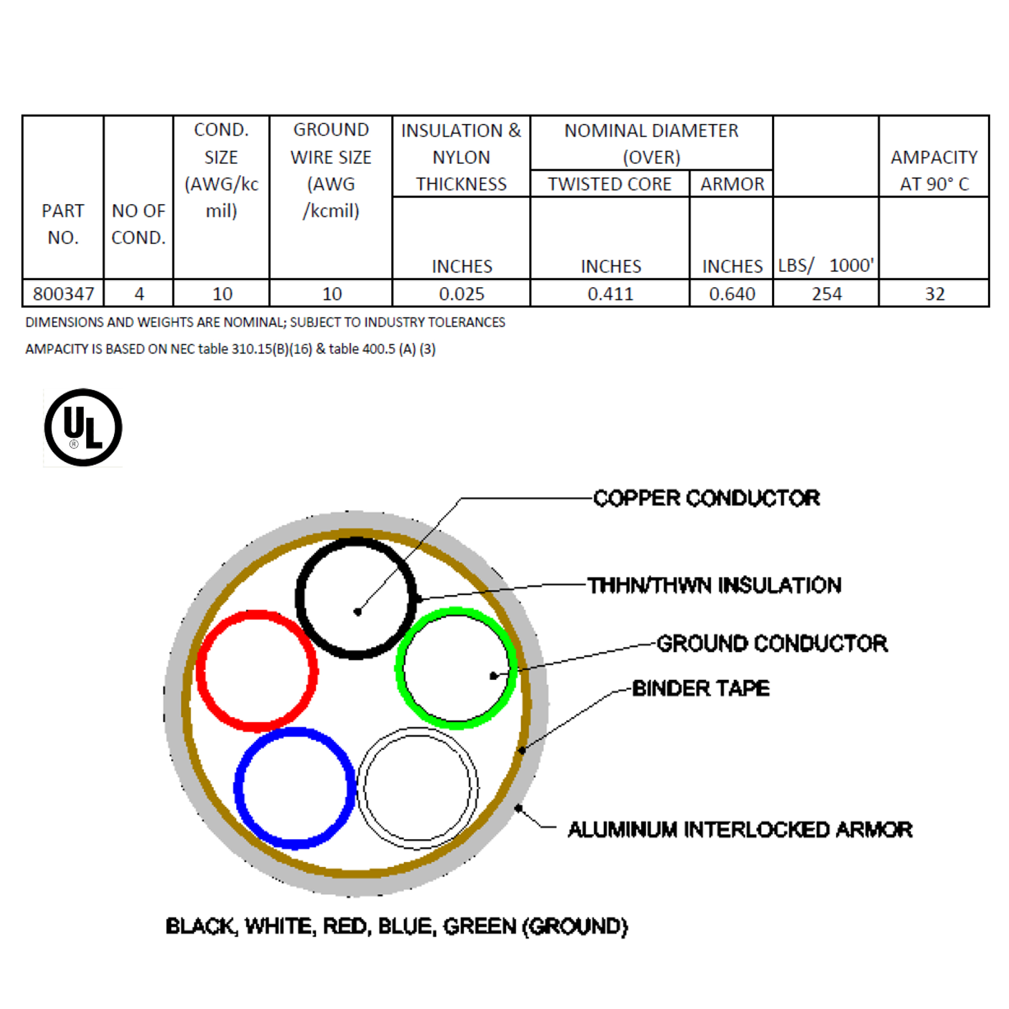 Fine Thhn Wire Spool Sizes Frieze - Electrical System Block Diagram ...